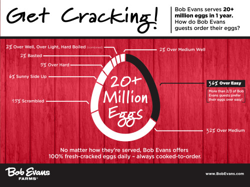 Bob_evans_egg_Graphic_dark